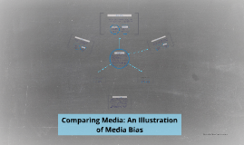 Comparing Media: An Illustration of Media Bias