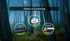 Zones of Learning