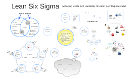 Lean Six Sigma - An Introduction