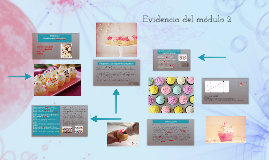 Fundamentos matemáticos Evidencia 2.
