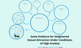 Copy of Some Evidence for Heightened Sexual Attraction Under Conditi