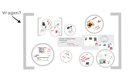 nov 2014 Fontys Hogescholen: digitalisering
