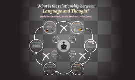 What is the relationship between Language and Thought?