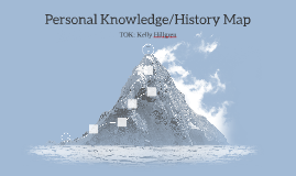 Personal Knowledge/History Map