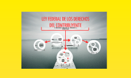 Copy of LEY FEDERAL DE LOS DERECHOS DEL CONTRIBUYENTE