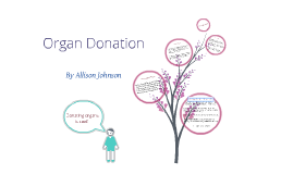 the importance of promoting organ donations essay