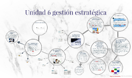 Copy of unidad 6 gestion estrategica