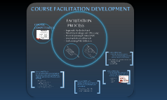 CF Development