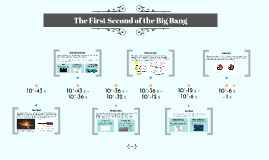 Timeline of the First Second of the Big Bang