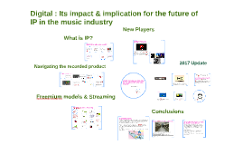 Copy of USW Digital : Its impact & implication for the future of IP in