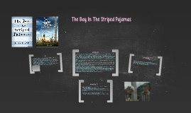 The boy in the striped pajamas by nallely arroyo on prezi ccuart Image collections
