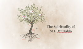The Spirituality of St L. Murialdo