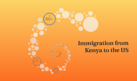 immigration from Kenya to the US