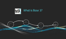 What is Base 3?