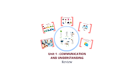 Unit 1 - Communication and Understanding Review