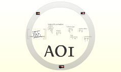 OCR Unit 20 - Animations