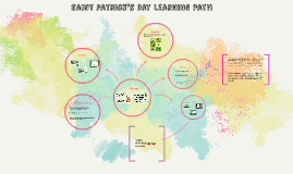 Saint Patrick's Day Learning Path