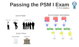Passing the PSM I Exam