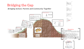 Bridging the Gap-SCR