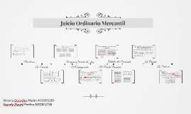Juicio Ordinario Mercantil