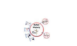 Copy of Ballet History and Terms