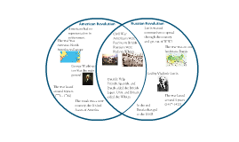compare and contrast the american and french revolutions essays Compare and contrast the american and french revolutions both the american and french revolutions were focused around liberty and equality both countries were.