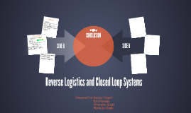Reverse Logistics and Closed Loop Systems