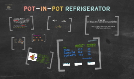 Copy of Copy of Copy of pot-in-pot refrigerator