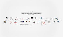 Copy of Copy of Copy of Etapas y Evolución de la Tecnología Educativa