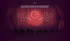 IELTS FOCUS GROUP