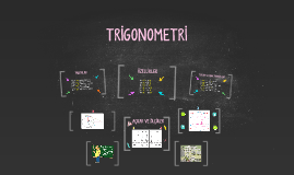 Copy of TRİGONOMETRİ