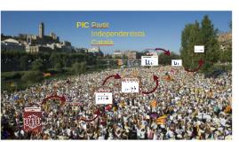 Partit Independentista Català