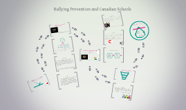 Canadian Bullying Prevention Programs