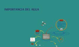Copy of IMPORTANCIA DEL AGUA