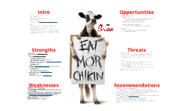 CFA Social Issues