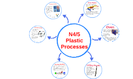 N4/5 Plastic Processes