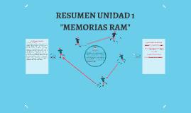 Resumen De La Unidad 1
