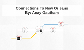Connections To New Orleans
