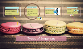 Copy of Types of Sentences