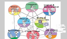 Copy of Copy of Το πείραμα και η συμβολή του στην καλλιέργεια της πολλαπλής νοημοσύνης