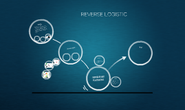 Copy of REVERSE LOGISTIC