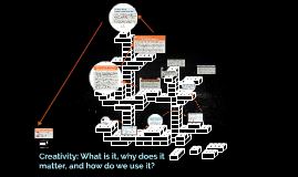 Creativity: What is it, why does it matter, and how do we us