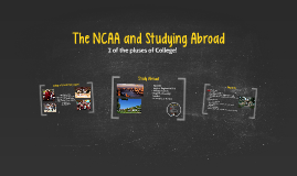 The NCAA and Studying Abroad