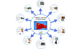 Copy of Copy of CHINA'S TOP TEN ATTRACTIONS