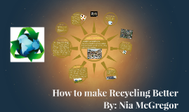 How to make Recyling Better