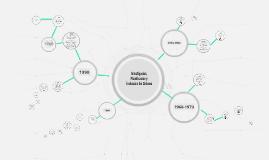 Investigación, Planificación y Evaluación del Sistema