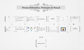 Prensa Hidráulica. Principio de Pascal