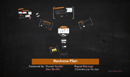 Business Plan Travel Agency