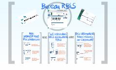 Bureau RBIS