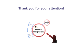 Product Integrations